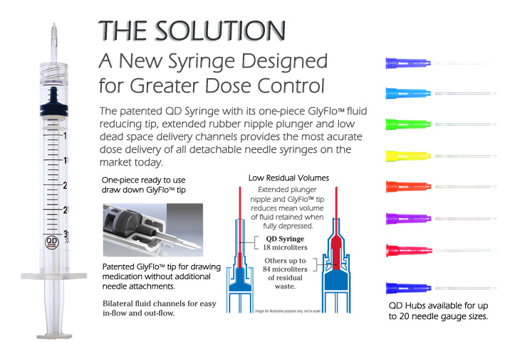 qd-syringe-low-dead-space-syringe-for-greater-dose-control